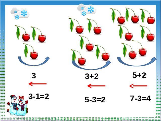 3 3+2 5+2 7-3=4 5-3=2 3-1=2 FokinaLida.75@mail.ru