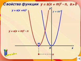 Свойства функции y = a(x + m)2 - n, a > 0 х у 0 y = a(x +m)2 n y = ax2 m y =