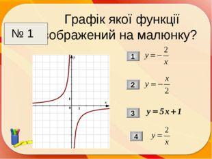 Графік якої функції зображений на малюнку? 1 4 3 2 № 1