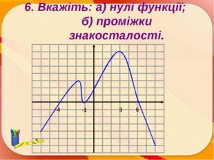 6. Вкажіть: а) нулі функції; б) проміжки знакосталості. -1 -4 3 5