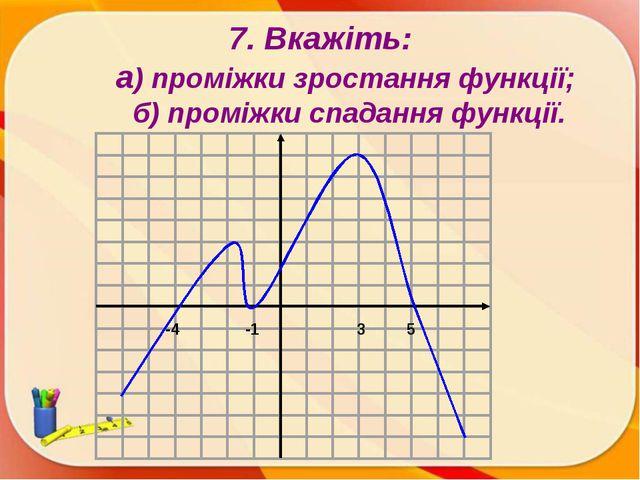 7. Вкажіть: а) проміжки зростання функції; б) проміжки спадання функції. -1 -...