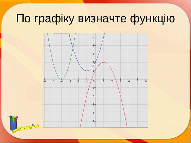 По графіку визначте функцію