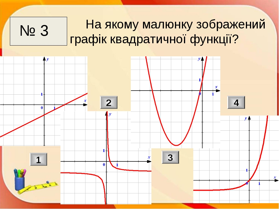 На якому малюнку зображений графік квадратичної функції? 1 2 3 4 № 3
