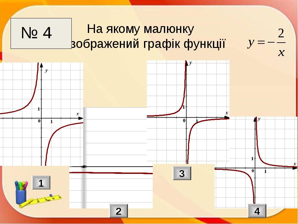 На якому малюнку зображений графік функції 1 2 3 4 № 4
