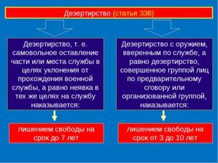 Дезертирство (статья 338) Дезертирство с оружием, вверенным по службе, а равн