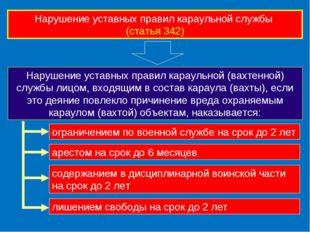 Нарушение уставных правил караульной службы (статья 342) Нарушение уставных п