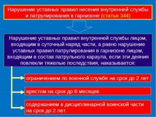 Нарушение уставных правил несения внутренней службы и патрулирования в гарниз