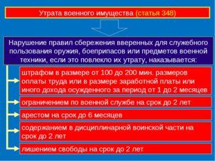 Утрата военного имущества (статья 348) Нарушение правил сбережения вверенных