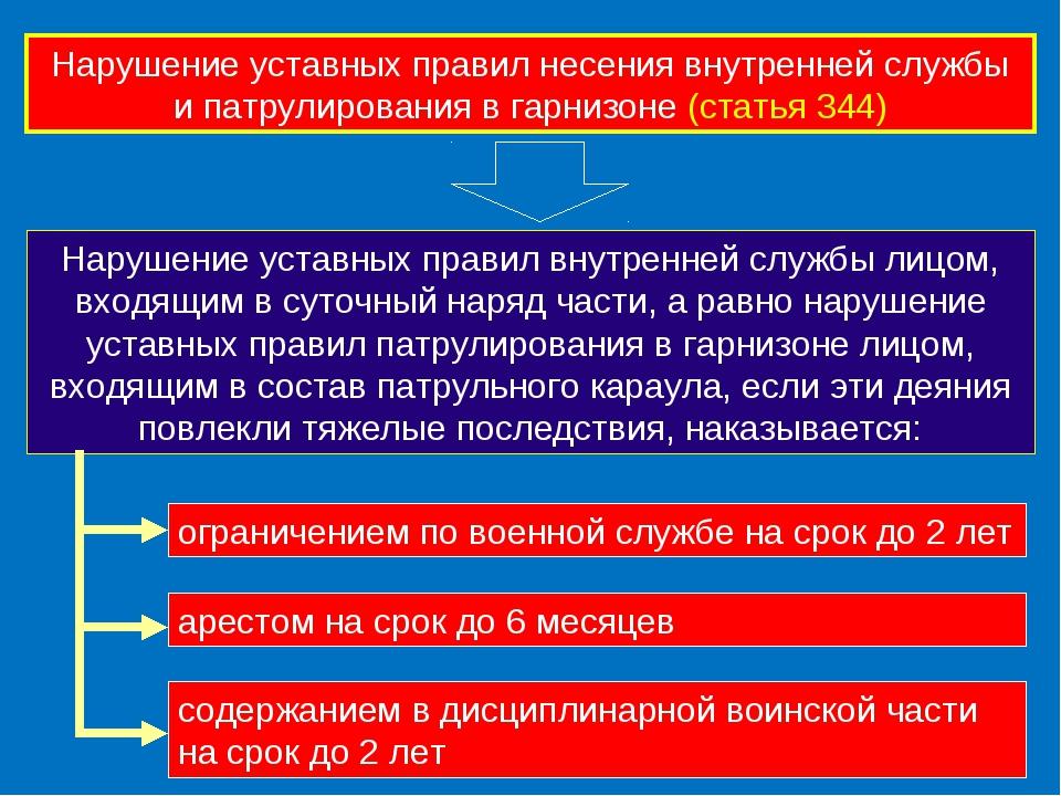 Нарушение уставных правил несения внутренней службы и патрулирования в гарниз...