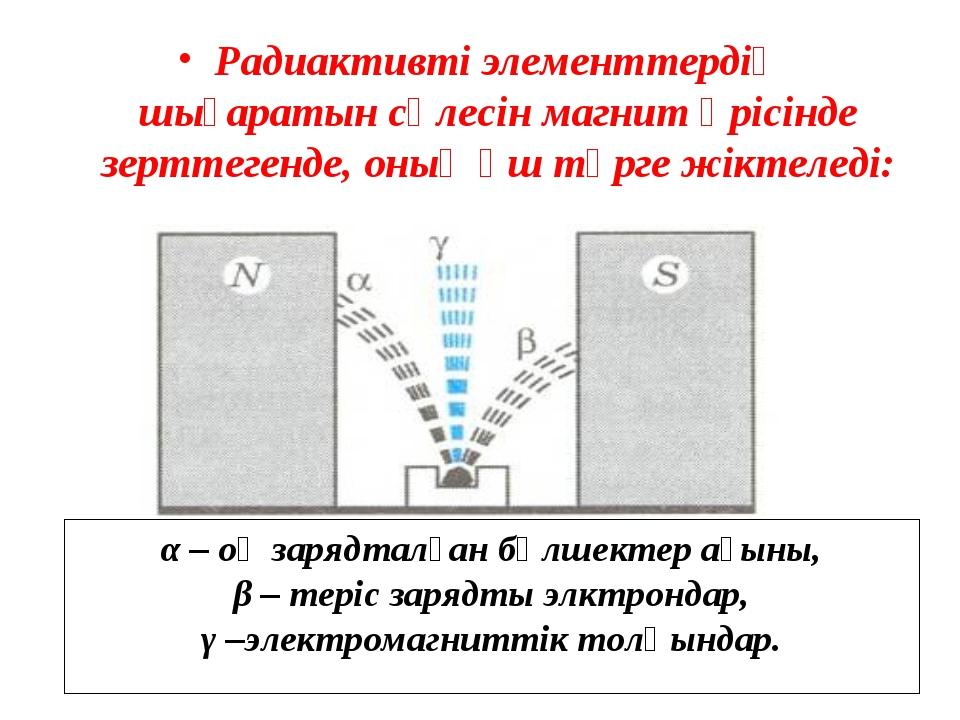Радиактивті элементтердің шығаратын сәлесін магнит өрісінде зерттегенде, оның...