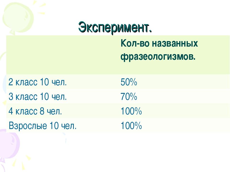 Эксперимент. Кол-во названных фразеологизмов. 2 класс 10 чел.50% 3 класс 10...