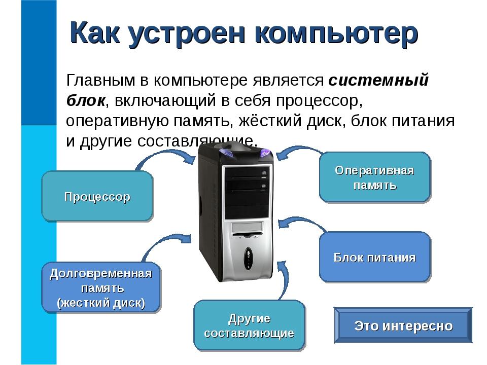 Главным в компьютере является системный блок, включающий в себя процессор, оп...