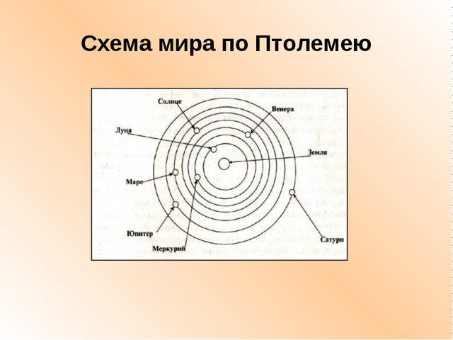 Схема мира по Птолемею