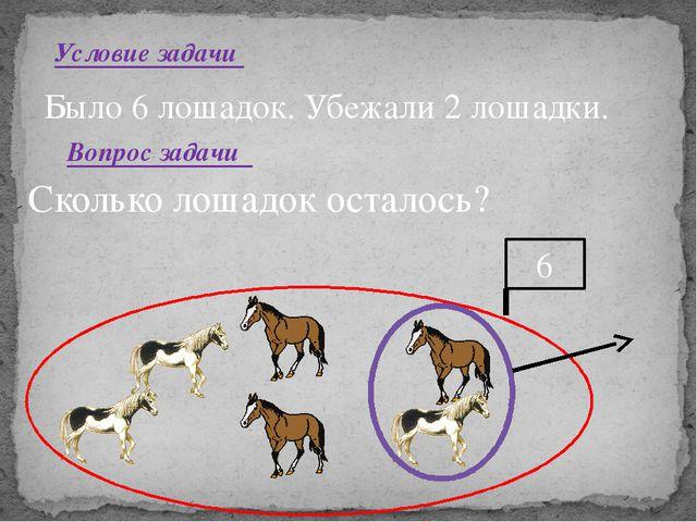 Условие задачи Было 6 лошадок. Убежали 2 лошадки. Вопрос задачи Сколько лошад...