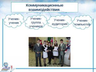 Ученик-ученик Коммуникационные взаимодействия Ученик-аудитория Ученик-группа