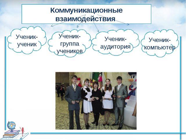 Ученик-ученик Коммуникационные взаимодействия Ученик-аудитория Ученик-группа...