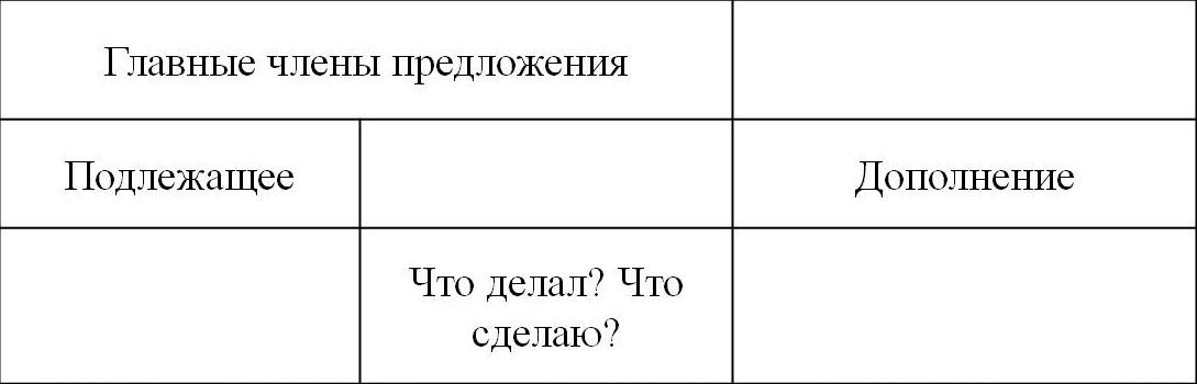 C:\Users\1\Desktop\Открытый урок\определение\Слайд4а.jpg