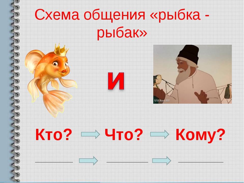 Схема общения «рыбка - рыбак» Кто? Что? Кому? __________ ___________ ________...