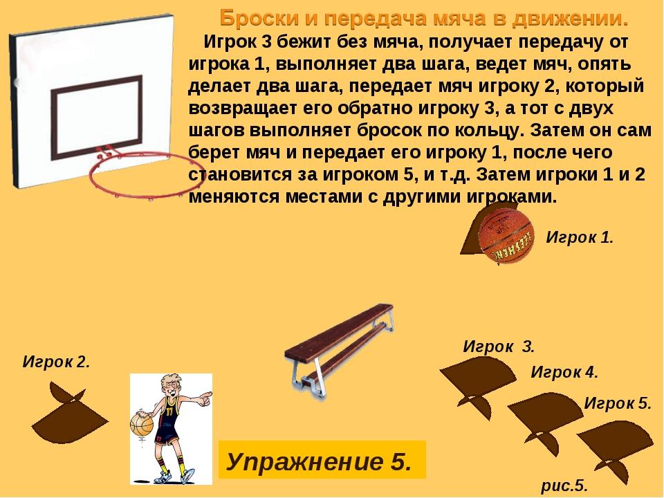 рис.5. Упражнение 5. Игрок 1. Игрок 2. Игрок 3 бежит без мяча, получает перед...