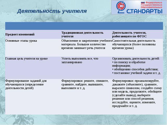 Деятельность учителя Предмет изменений Традиционная деятельность учителя Дея...
