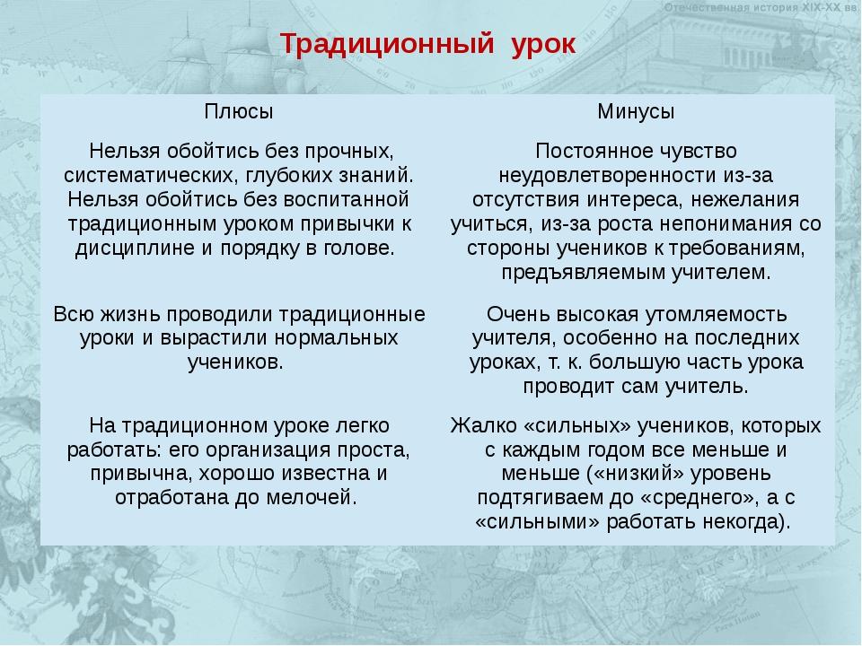 Традиционный урок Плюсы Минусы Нельзя обойтись без прочных, систематических,...