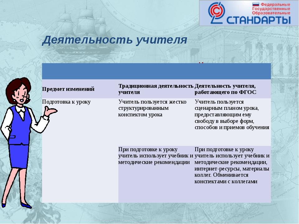 Характеристика изменений в деятельности педагога в соответствии с ФГОС Деяте...