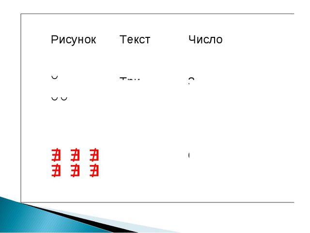 Рисунок Текст Число с сс Три самолета3 я я я я я яШесть голубей6