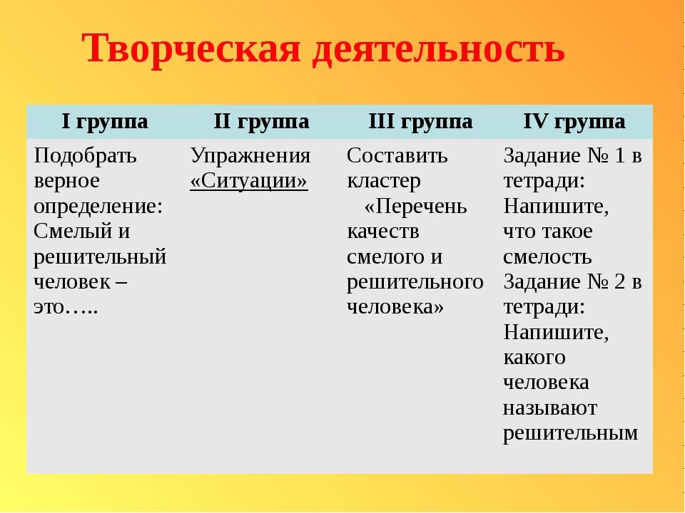 Творческая деятельность Iгруппа IIгруппа IIIгруппа IVгруппа Подобрать верно...