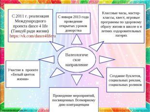 С января 2013 года проведение открытых уроков донорства С 2011 г. реализация