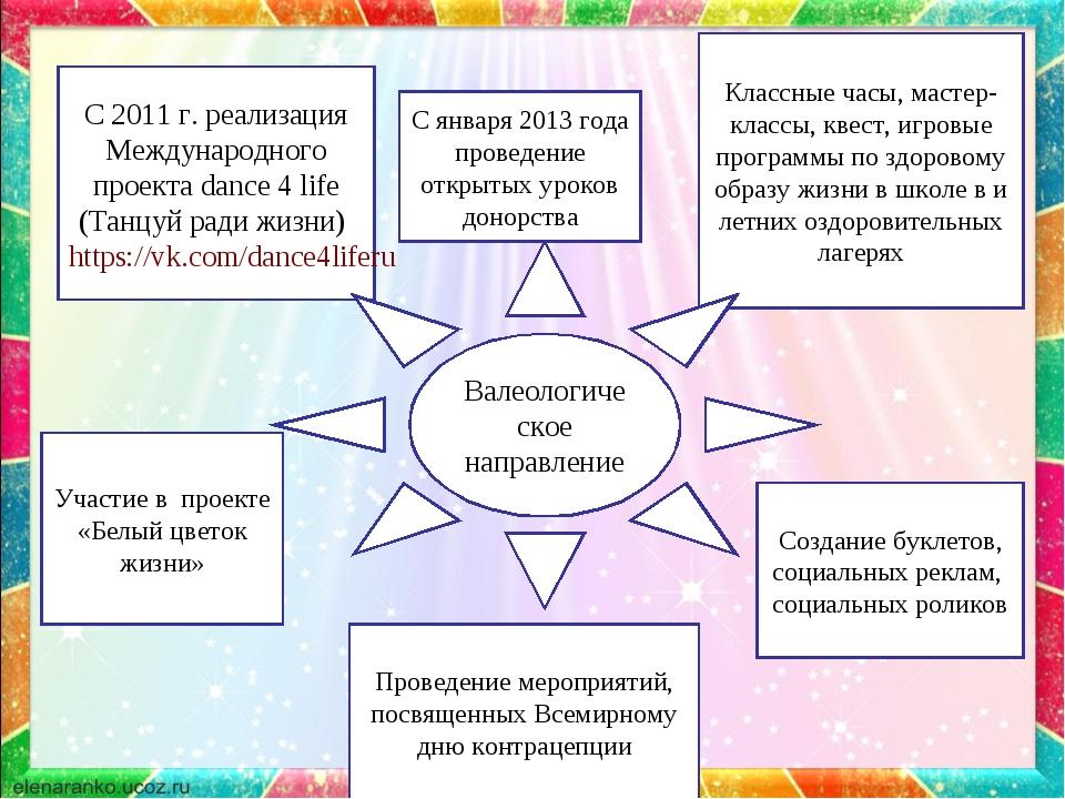 С января 2013 года проведение открытых уроков донорства С 2011 г. реализация...