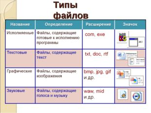 Типы файлов