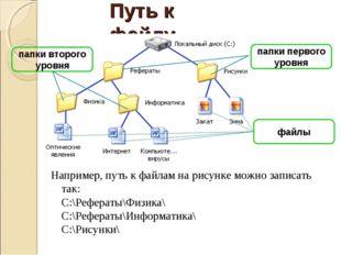 Путь к файлу Например, путь к файлам на рисунке можно записать так: C:\Рефера