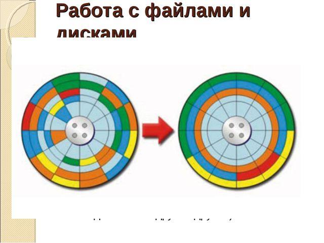 Работа с файлами и дисками 1. Операции над файлами Копирование Удаление Перем...