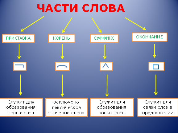 Описание: http://www.school38.org/images/240-pristavka4.png