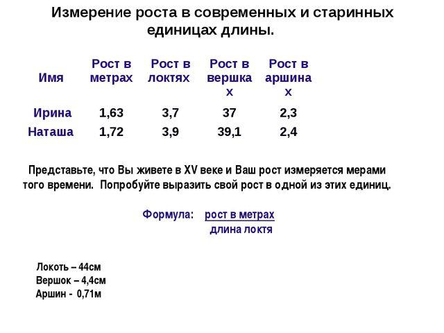 Измерение роста в современных и старинных единицах длины.  Локоть – 44см Вер...