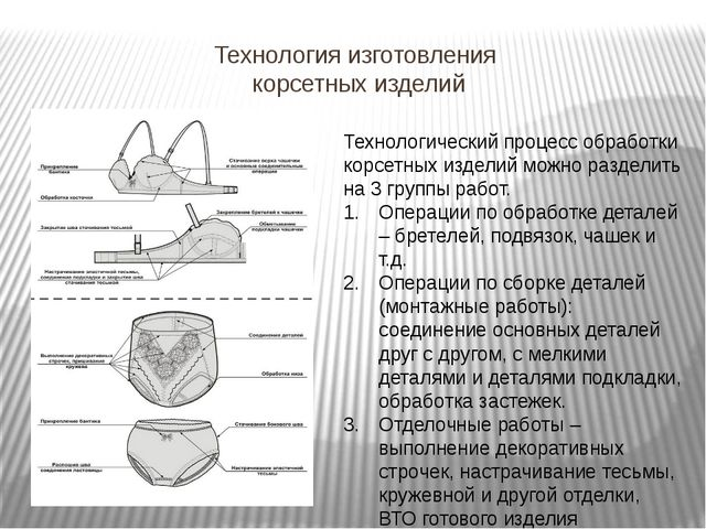 Технология изготовления корсетных изделий Технологический процесс обработки к...