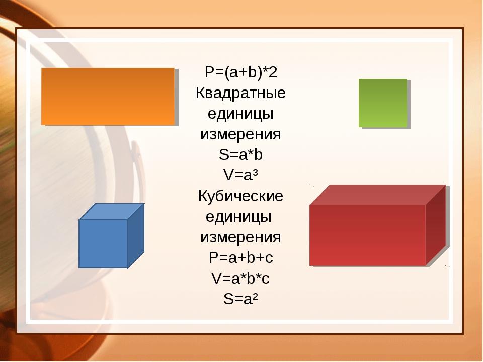 P=(a+b)*2 Квадратные единицы измерения S=a*b V=a³ Кубические единицы измере...