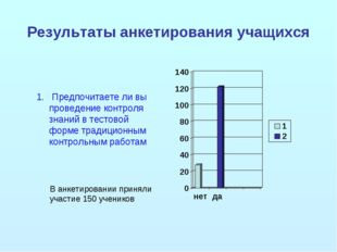 Результаты анкетирования учащихся 1. Предпочитаете ли вы проведение контроля