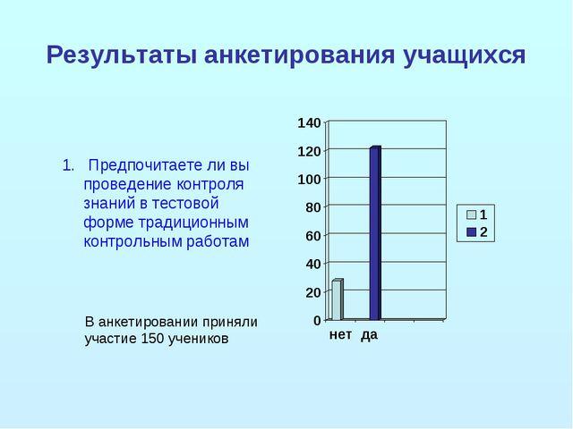 Результаты анкетирования учащихся 1. Предпочитаете ли вы проведение контроля...