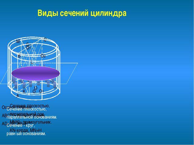 Виды сечений цилиндра Осевое сечение АВСD – прямоугольник АD=2R, АВ=Н Сечение...