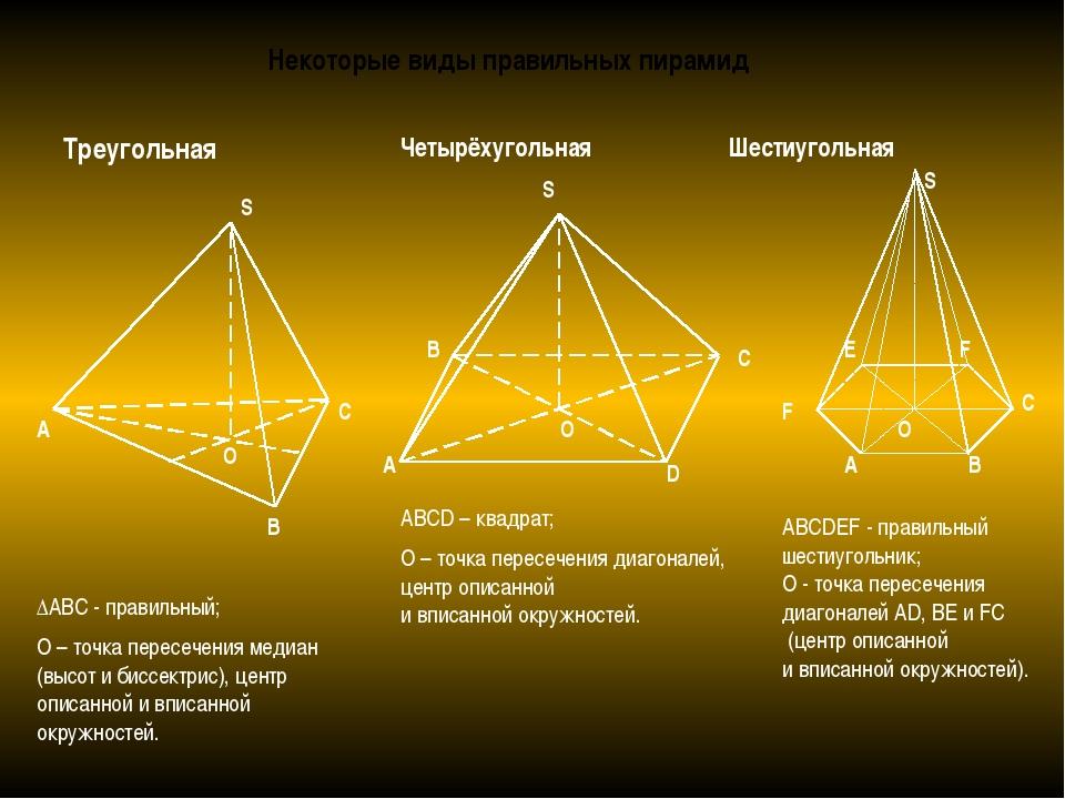 Некоторые виды правильных пирамид Треугольная С ΔАВС - правильный; О – точка...
