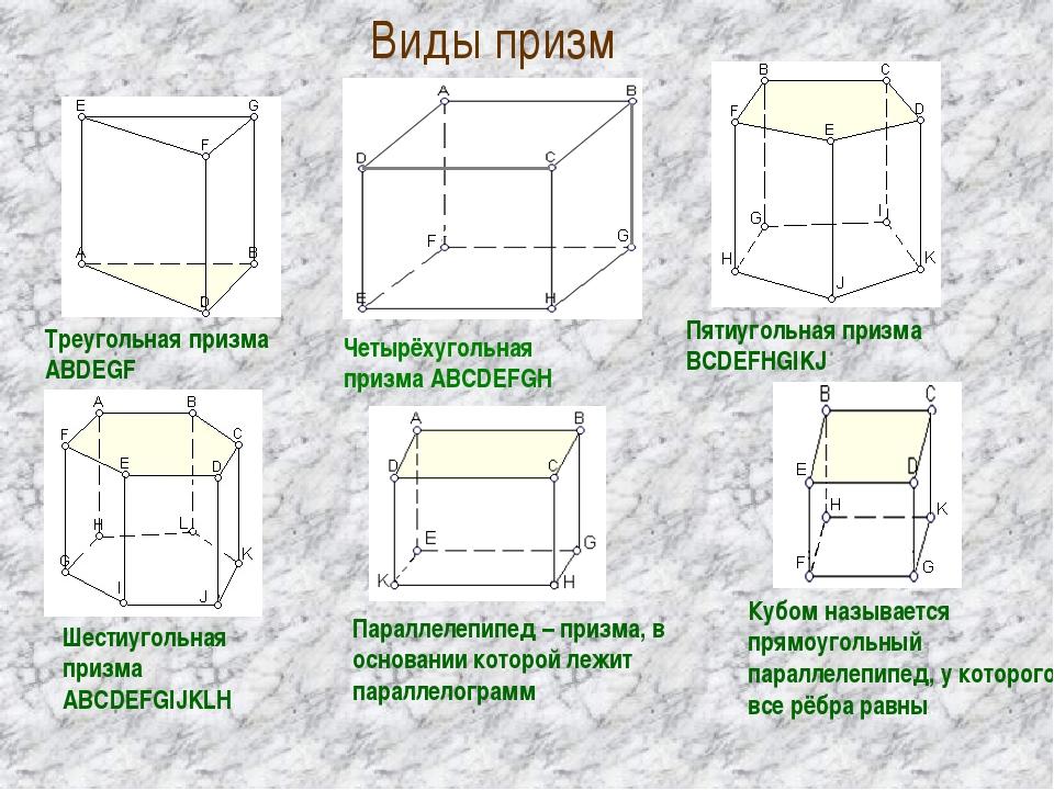 Виды призм Треугольная призма ABDEGF Четырёхугольная призма ABCDEFGH Пятиугол...