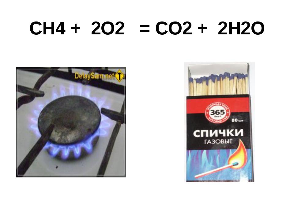 CH4 + 2O2 = CO2 + 2H2O