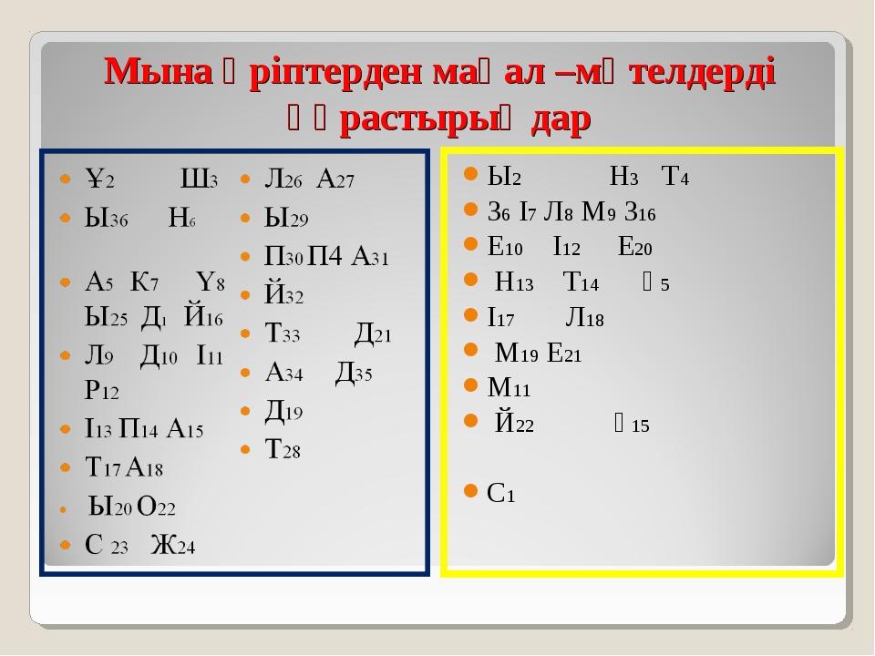 Мына әріптерден мақал –мәтелдерді құрастырыңдар Ы2 Н3 Т4 З6 І7 Л8 М9 З16 Е10...