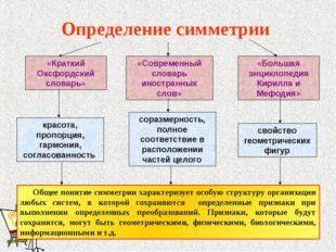Определение симметрии Общее понятие симметрии характеризует особую структуру