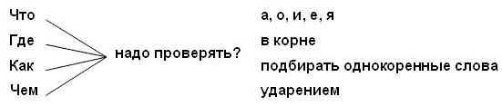 http://festival.1september.ru/articles/636537/Image3414.jpg