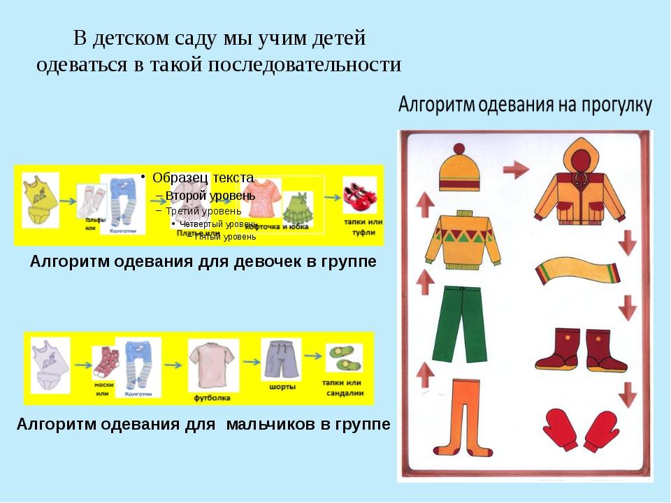 В детском саду мы учим детей одеваться в такой последовательности Алгоритм од...