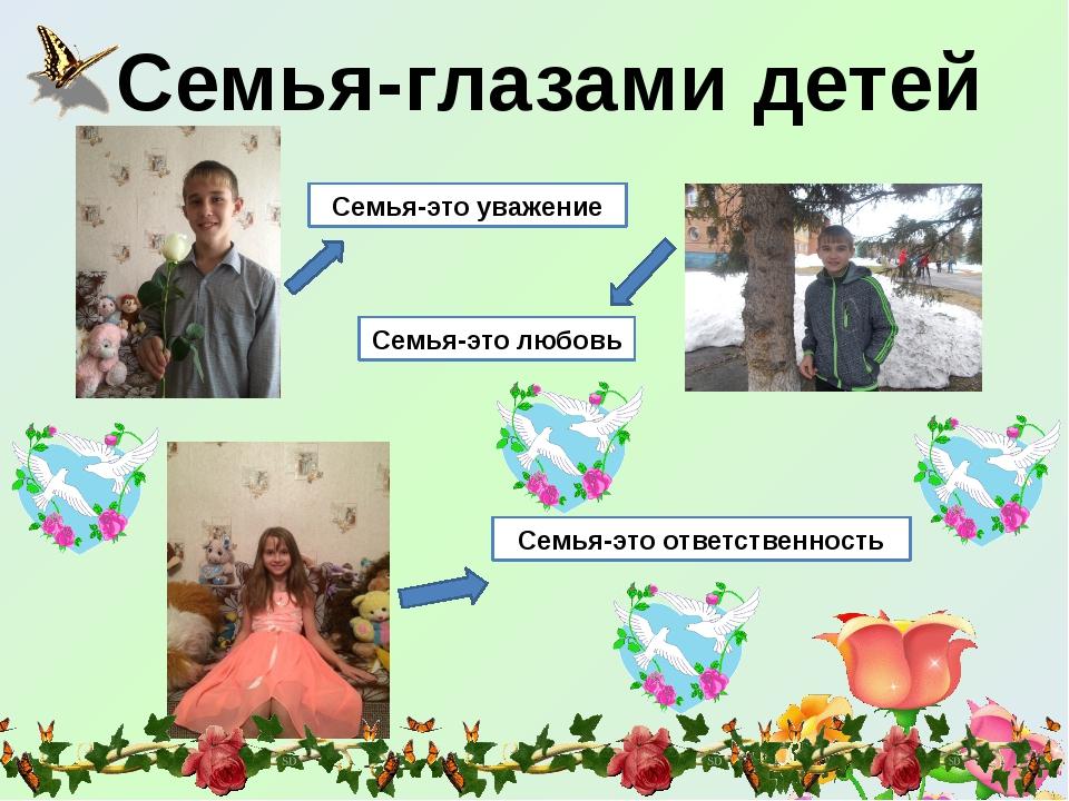 Семья-глазами детей Семья-это уважение Семья-это любовь Семья-это ответственн...