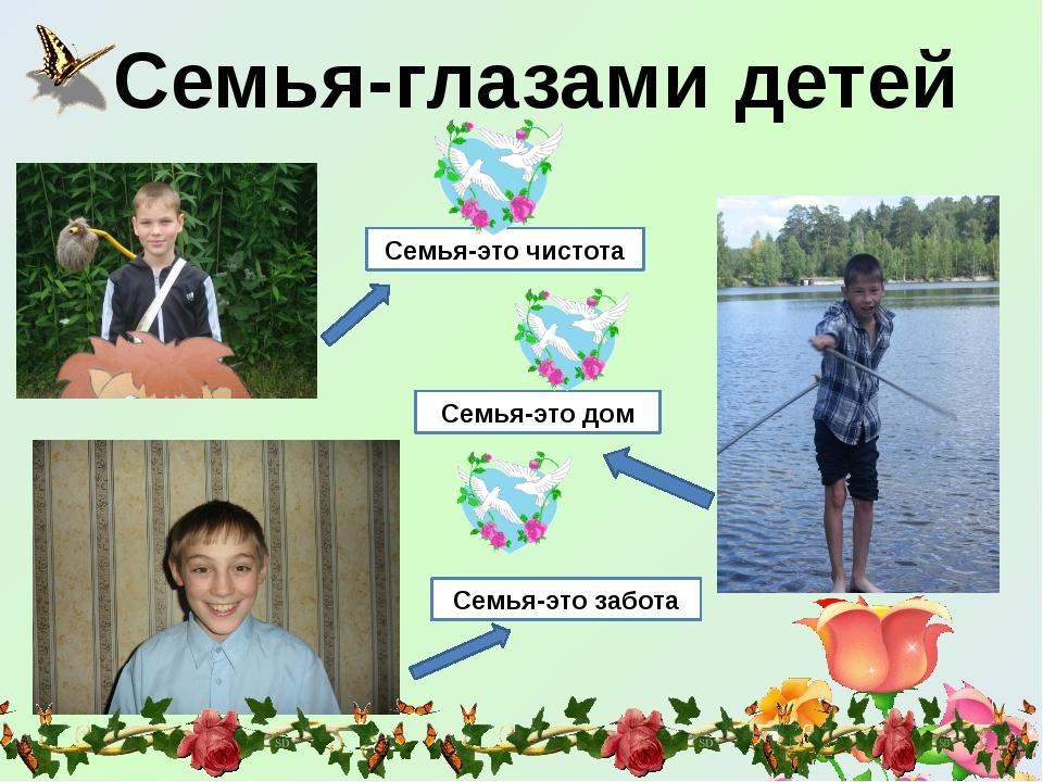 Семья-глазами детей Семья-это чистота Семья-это дом Семья-это забота