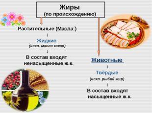Жиры (по происхождению) Растительные (Масла΄) ↓ Жидкие (искл. масло какао) ↓